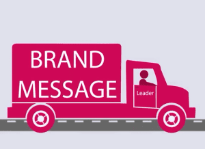 Driving_the_brand_message